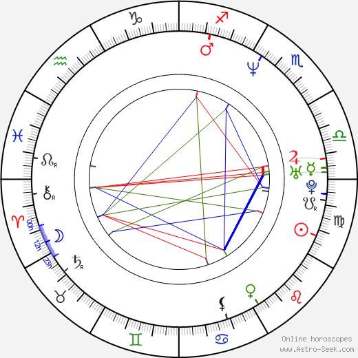 Jonathan LaPaglia birth chart, Jonathan LaPaglia astro natal horoscope, astrology