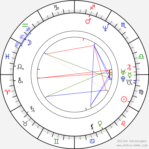 Kirk Fox astro natal birth chart, Kirk Fox horoscope, astrology