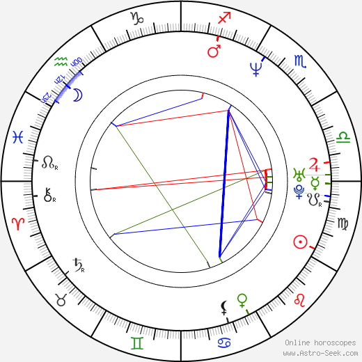 Lars Ranthe astro natal birth chart, Lars Ranthe horoscope, astrology