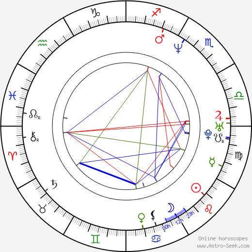 Marek Černoch tema natale, oroscopo, Marek Černoch oroscopi gratuiti, astrologia