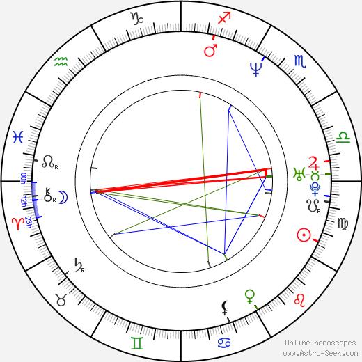 Майкл Стефано Michael Stefano день рождения гороскоп, Michael Stefano Натальная карта онлайн