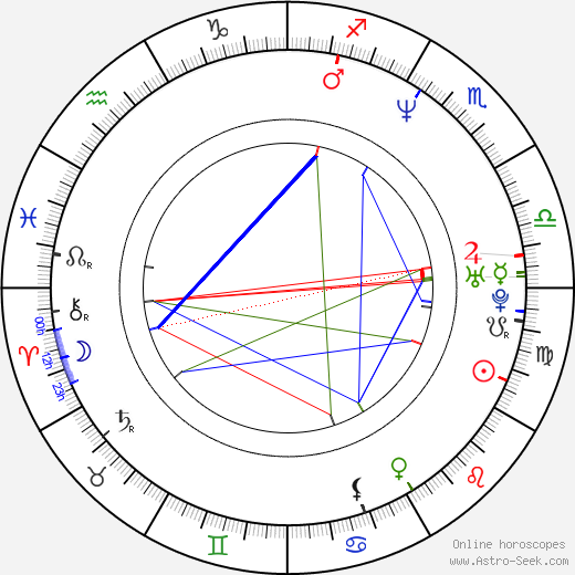 Michael Steiner день рождения гороскоп, Michael Steiner Натальная карта онлайн