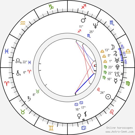 Nick Zezza birth chart, biography, wikipedia 2020, 2021
