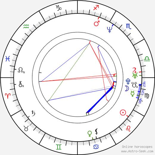 Paolo Monico tema natale, oroscopo, Paolo Monico oroscopi gratuiti, astrologia
