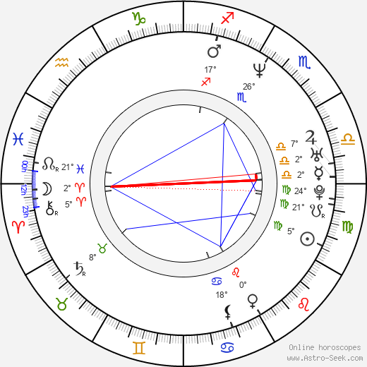 Ra'anan Alexandrowicz birth chart, biography, wikipedia 2019, 2020