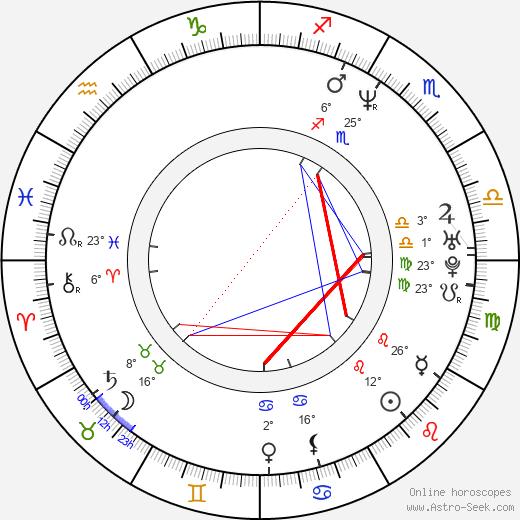 Rinna Paatso birth chart, biography, wikipedia 2018, 2019