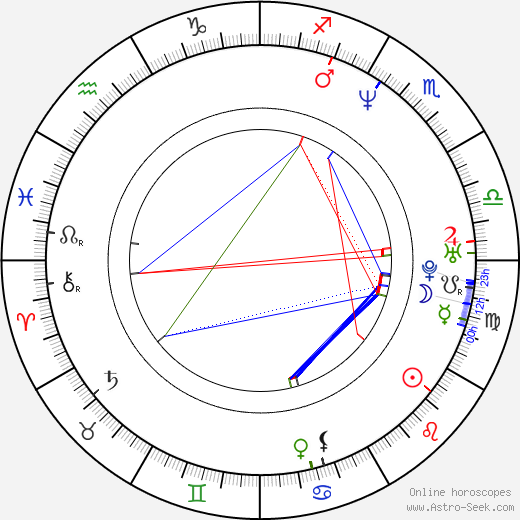 Saiful Apek birth chart, Saiful Apek astro natal horoscope, astrology