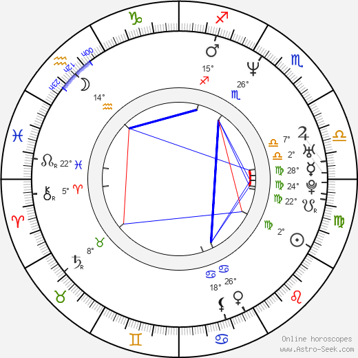 Sandra Pires birth chart, biography, wikipedia 2019, 2020