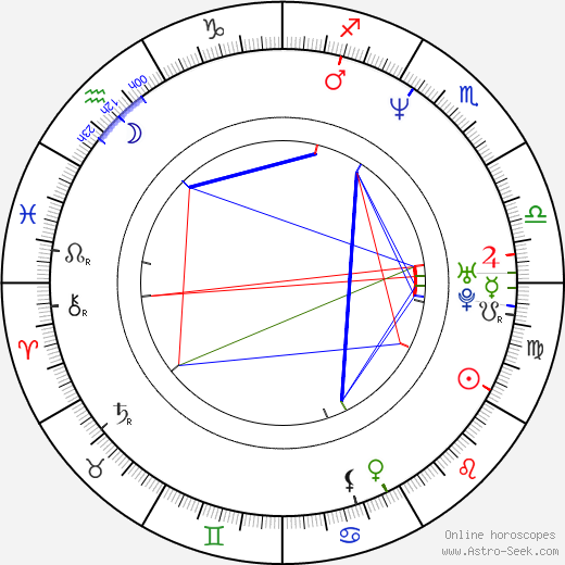 Sandra Pires astro natal birth chart, Sandra Pires horoscope, astrology
