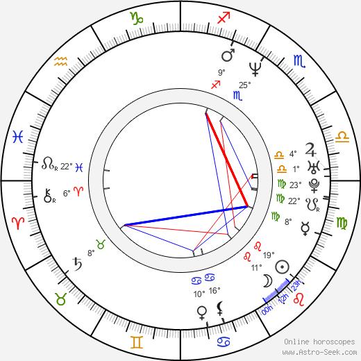 Tanita Tikaram birth chart, biography, wikipedia 2019, 2020