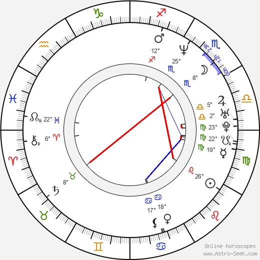 Torkel Petersson birth chart, biography, wikipedia 2017, 2018