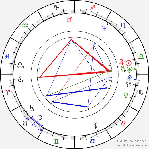 Aleks Syntek tema natale, oroscopo, Aleks Syntek oroscopi gratuiti, astrologia