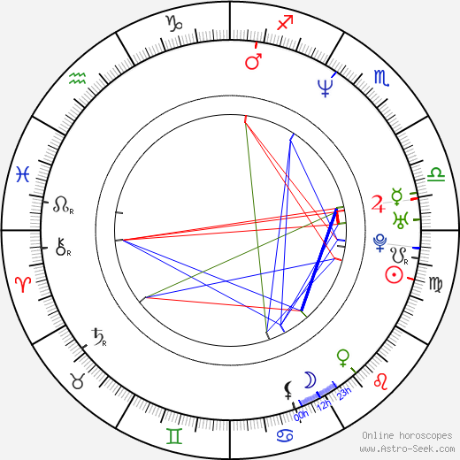 Angie Everhart astro natal birth chart, Angie Everhart horoscope, astrology