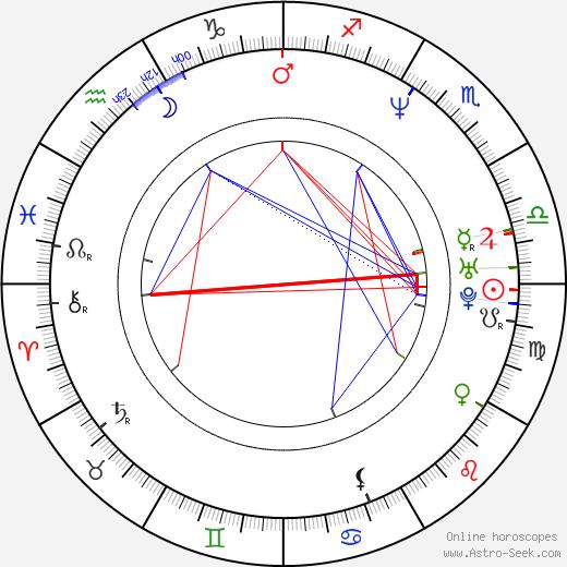 Anne Burrell astro natal birth chart, Anne Burrell horoscope, astrology