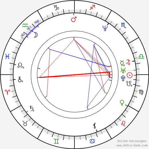 Antonio Trashorras astro natal birth chart, Antonio Trashorras horoscope, astrology