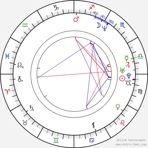 Carey McKenzie tema natale, oroscopo, Carey McKenzie oroscopi gratuiti, astrologia