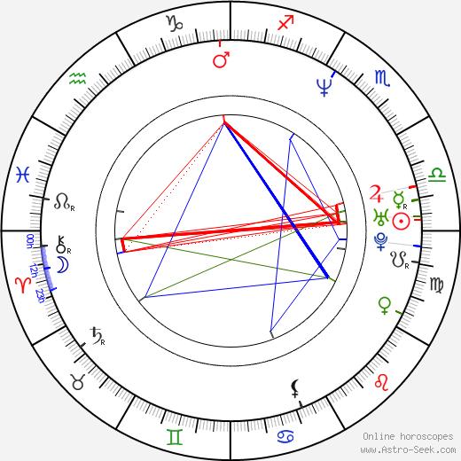 David Slade tema natale, oroscopo, David Slade oroscopi gratuiti, astrologia