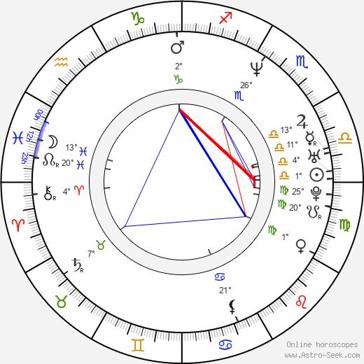 Goya Toledo birth chart, biography, wikipedia 2019, 2020