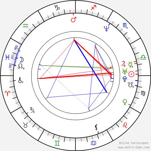 Goya Toledo astro natal birth chart, Goya Toledo horoscope, astrology