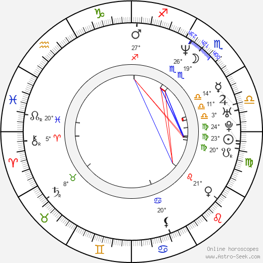 Hugh Peddy birth chart, biography, wikipedia 2020, 2021