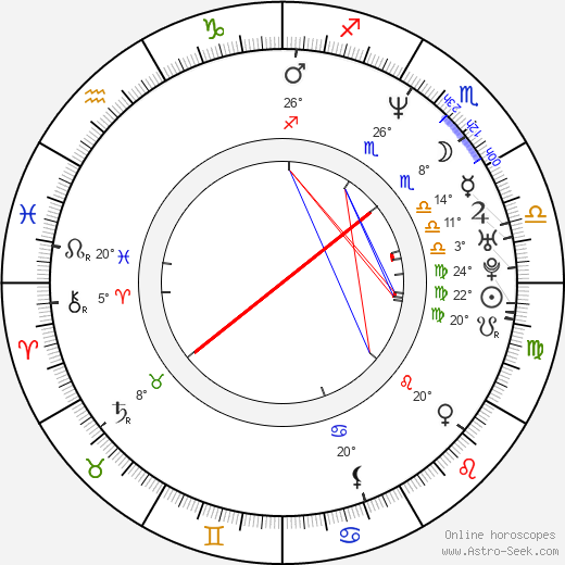 Jeffrey Schwarz birth chart, biography, wikipedia 2019, 2020