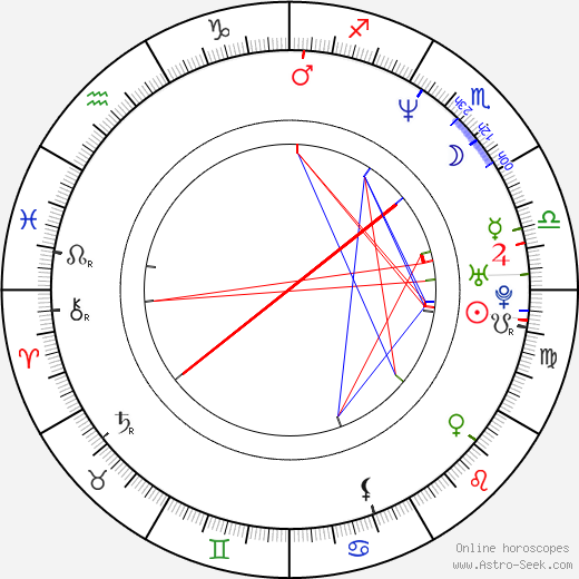Jeffrey Schwarz astro natal birth chart, Jeffrey Schwarz horoscope, astrology