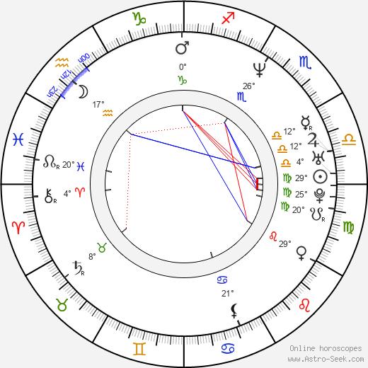 Jody Millard birth chart, biography, wikipedia 2020, 2021