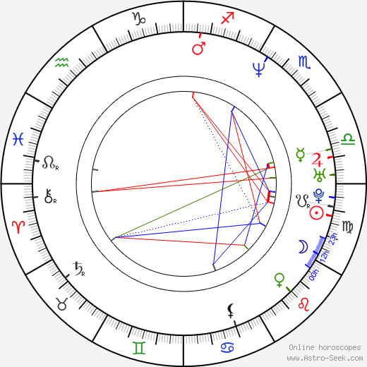 Johnathon Schaech astro natal birth chart, Johnathon Schaech horoscope, astrology
