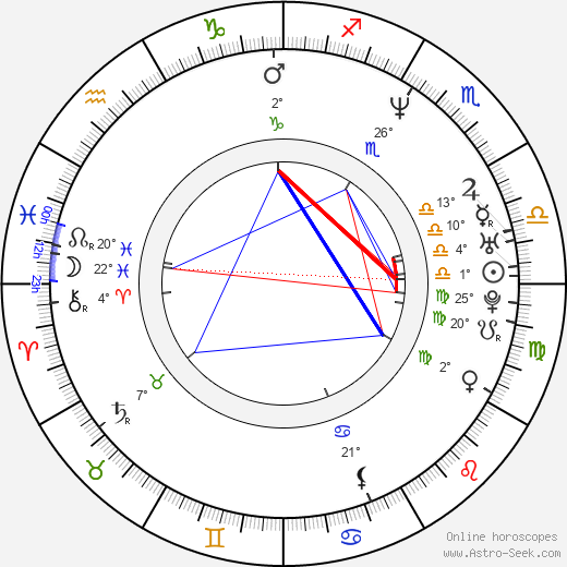 Jong-won Lee birth chart, biography, wikipedia 2019, 2020