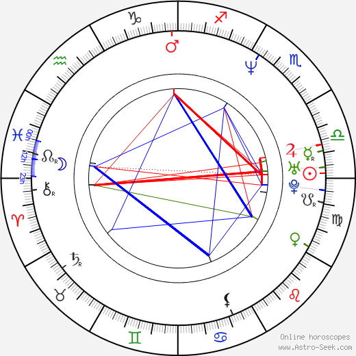 Jong-won Lee astro natal birth chart, Jong-won Lee horoscope, astrology