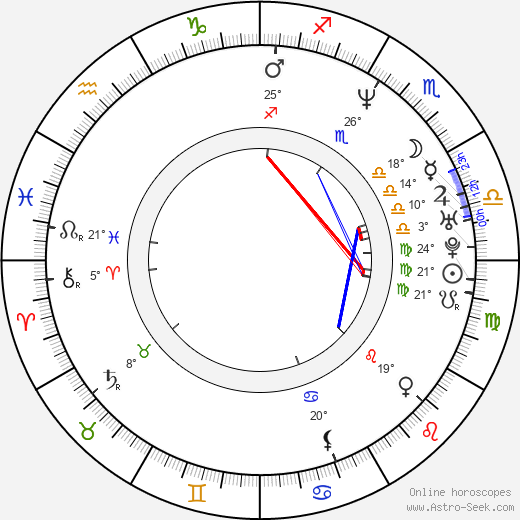Joon-ho Bong birth chart, biography, wikipedia 2019, 2020