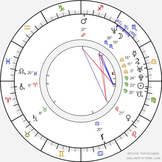 Justine Frischmann birth chart, biography, wikipedia 2019, 2020