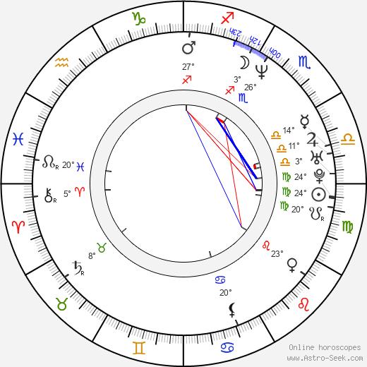 Keith Flint birth chart, biography, wikipedia 2019, 2020