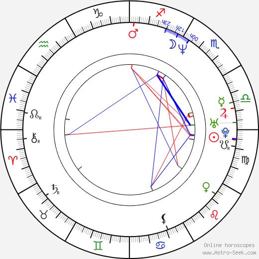 Keith Flint astro natal birth chart, Keith Flint horoscope, astrology