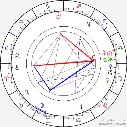Kristin Kaspersen astro natal birth chart, Kristin Kaspersen horoscope, astrology