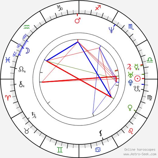 Laís Bodanzky astro natal birth chart, Laís Bodanzky horoscope, astrology