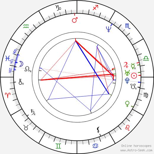 Lisa Matthews astro natal birth chart, Lisa Matthews horoscope, astrology
