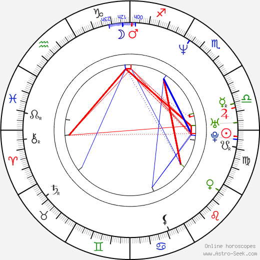 Michael Symon tema natale, oroscopo, Michael Symon oroscopi gratuiti, astrologia