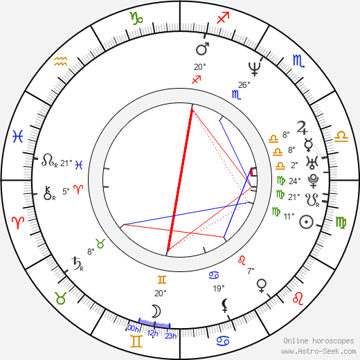 Noah Taylor birth chart, biography, wikipedia 2019, 2020