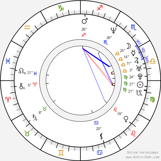 Paulina Gálvez birth chart, biography, wikipedia 2019, 2020