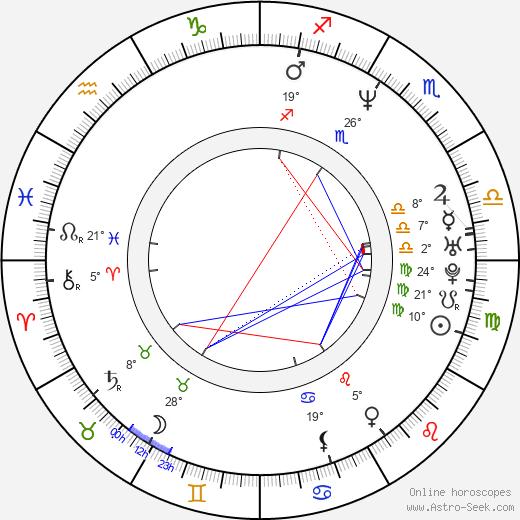 Philip Pavel birth chart, biography, wikipedia 2020, 2021