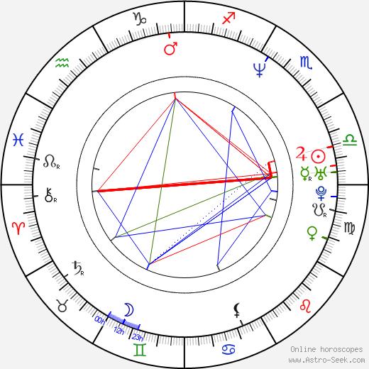 Silas Weir Mitchell tema natale, oroscopo, Silas Weir Mitchell oroscopi gratuiti, astrologia