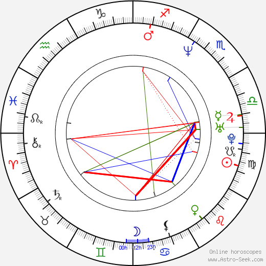 Tom Vaughan день рождения гороскоп, Tom Vaughan Натальная карта онлайн