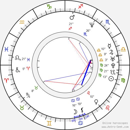 Trina McGee birth chart, biography, wikipedia 2020, 2021