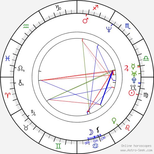 Trina McGee birth chart, Trina McGee astro natal horoscope, astrology