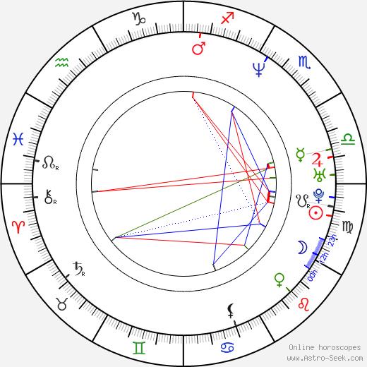 Václav Klaus Jr. tema natale, oroscopo, Václav Klaus Jr. oroscopi gratuiti, astrologia