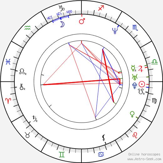 Victoria Dillard tema natale, oroscopo, Victoria Dillard oroscopi gratuiti, astrologia