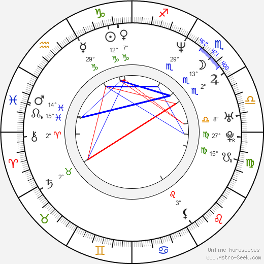 Beom-su Lee birth chart, biography, wikipedia 2018, 2019