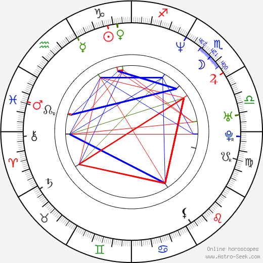 Beom-su Lee astro natal birth chart, Beom-su Lee horoscope, astrology