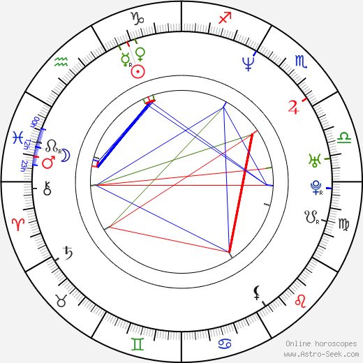 Chris Jent tema natale, oroscopo, Chris Jent oroscopi gratuiti, astrologia